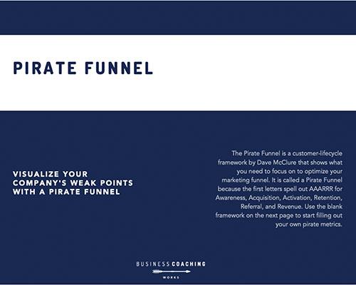 Pirate Funnel Template
